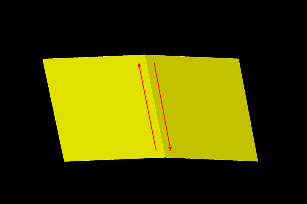 two edges called pair-edges