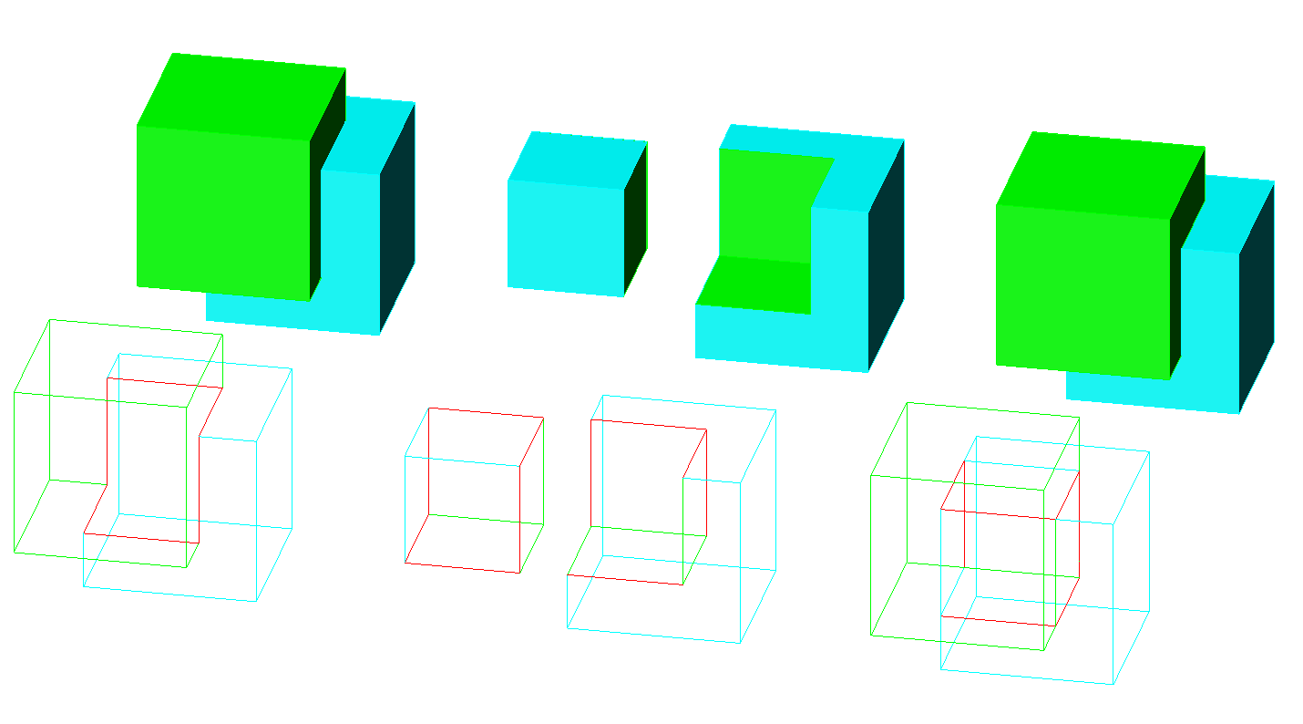 ODA Facet Modeler example
