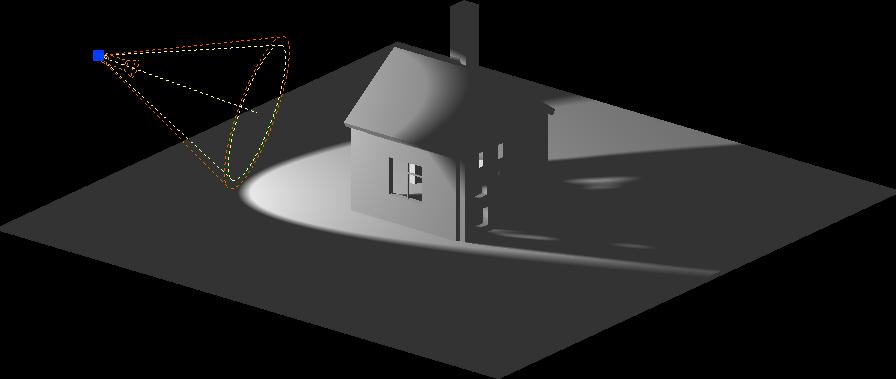 spot light example