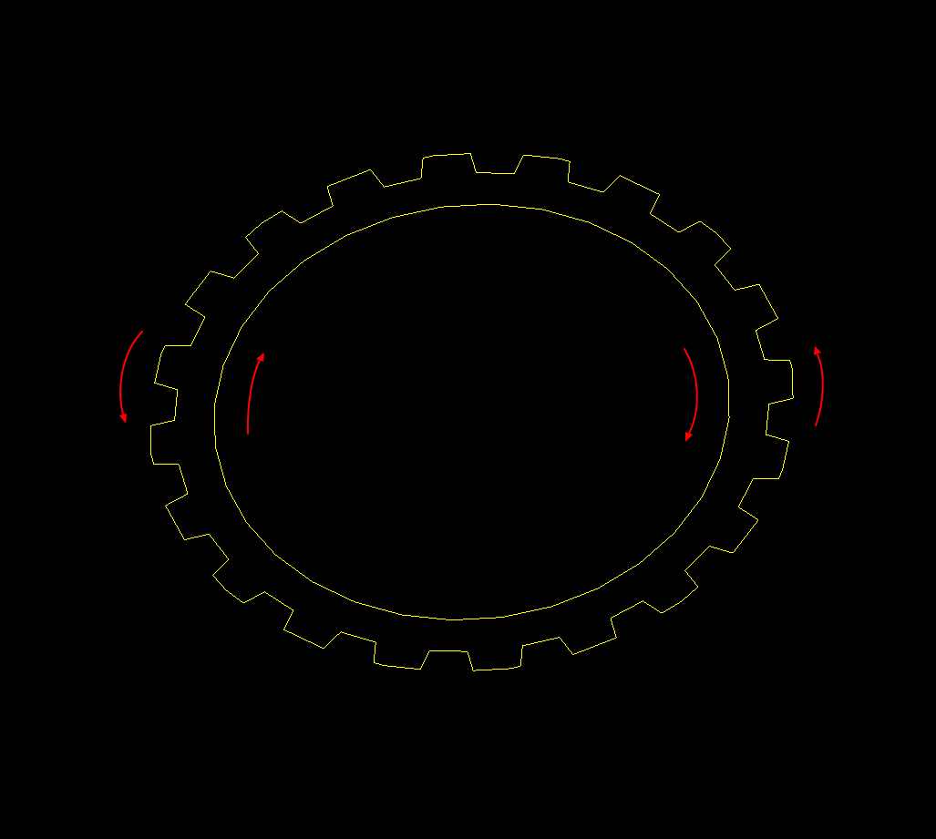 directions of outer and inner loops